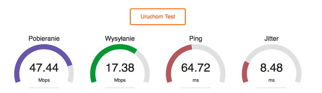 wynik speed test